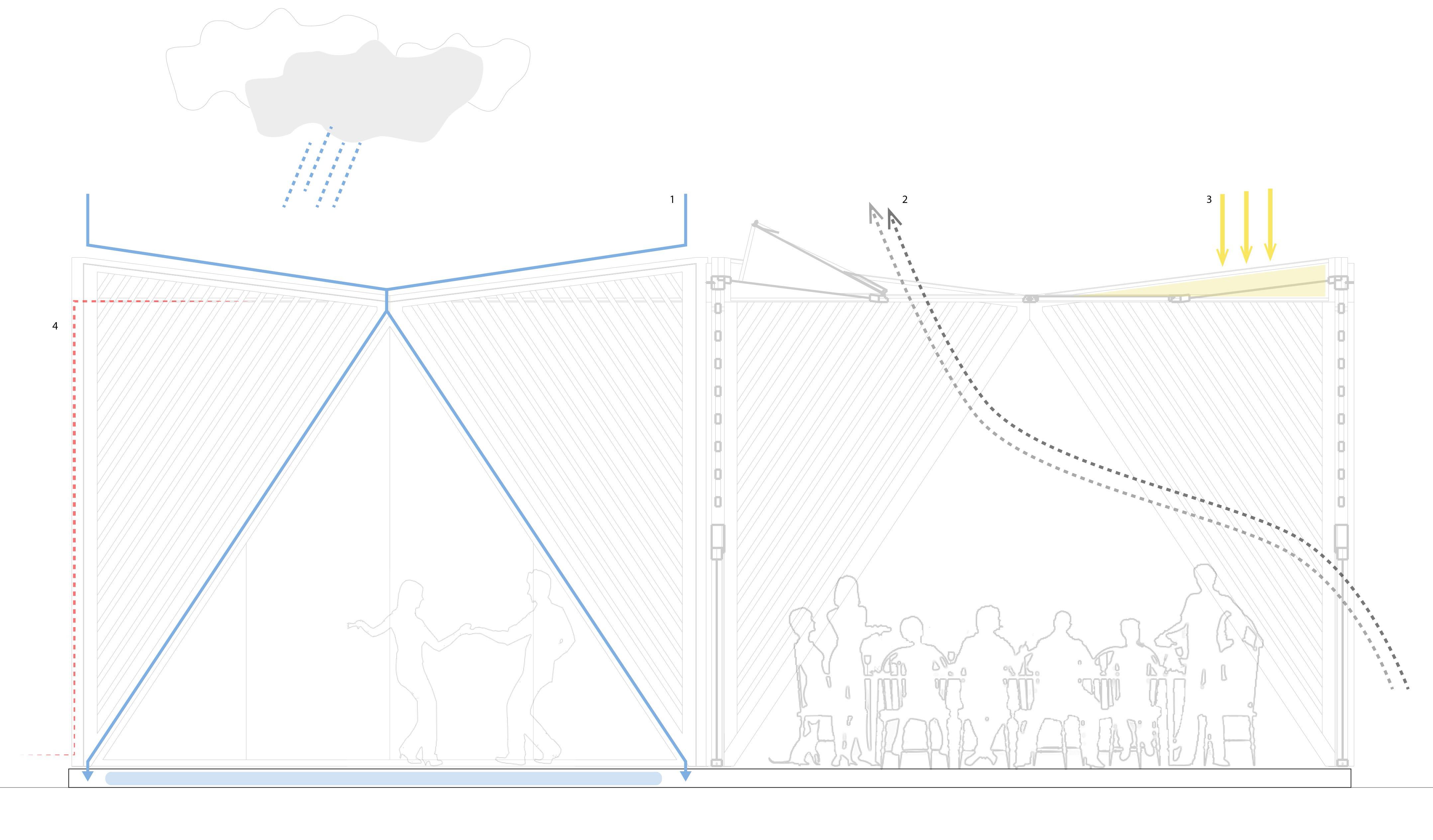A3 layout FINAL
