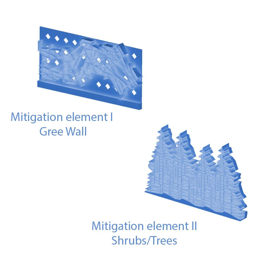 Elements - Vegetation
